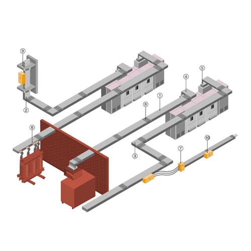 母线槽有哪些特点呢?截面母线槽选择与应用不同材料的方法有哪些?